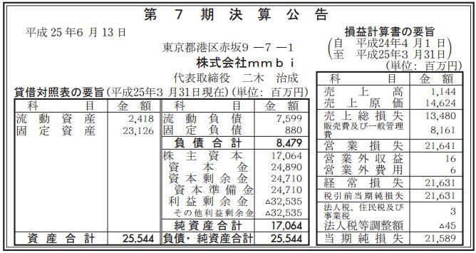 【ドコモ】スマホ向け放送局「NOTTV」215億円の赤字